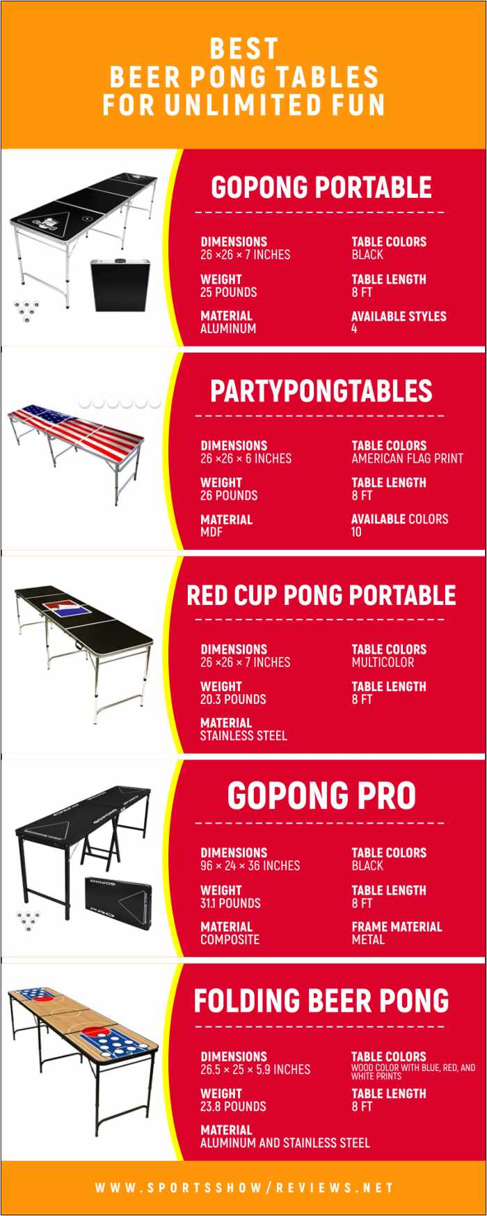 Best Beer Pong Tables | Infographics