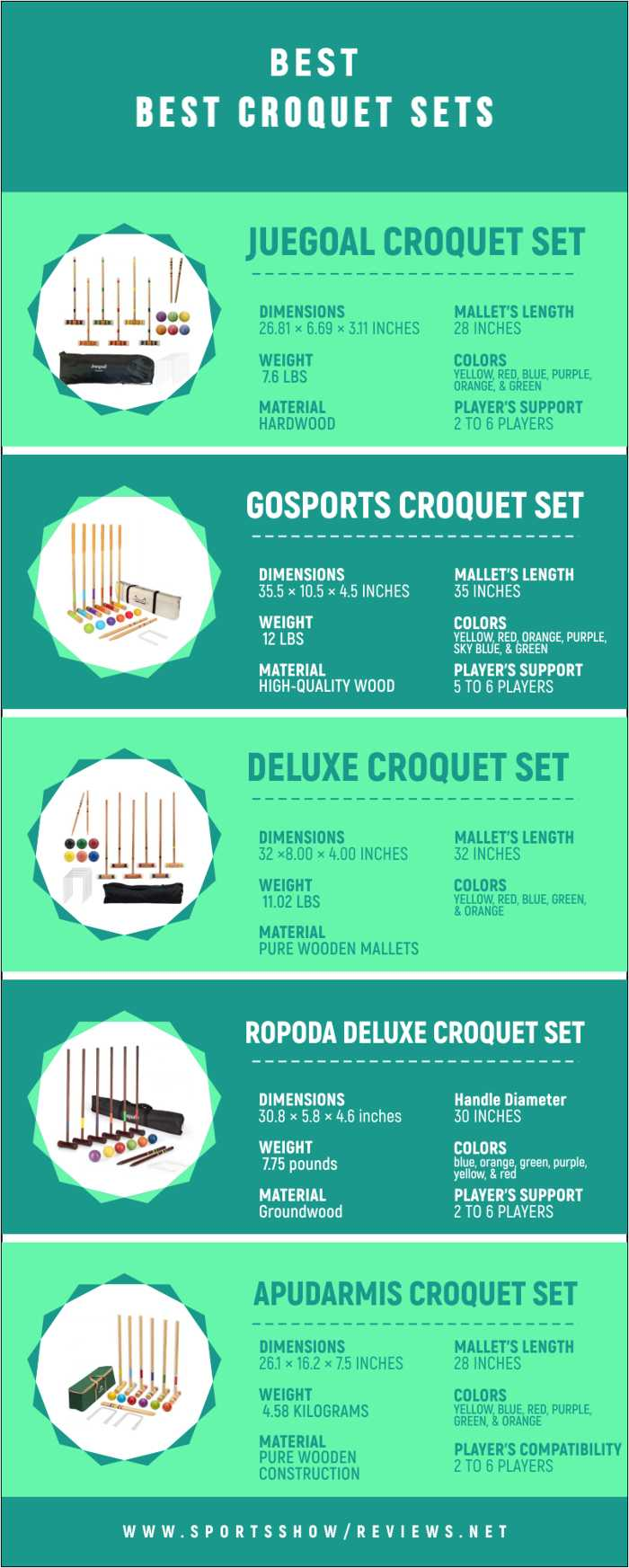 Best Croquet Sets - Infographics