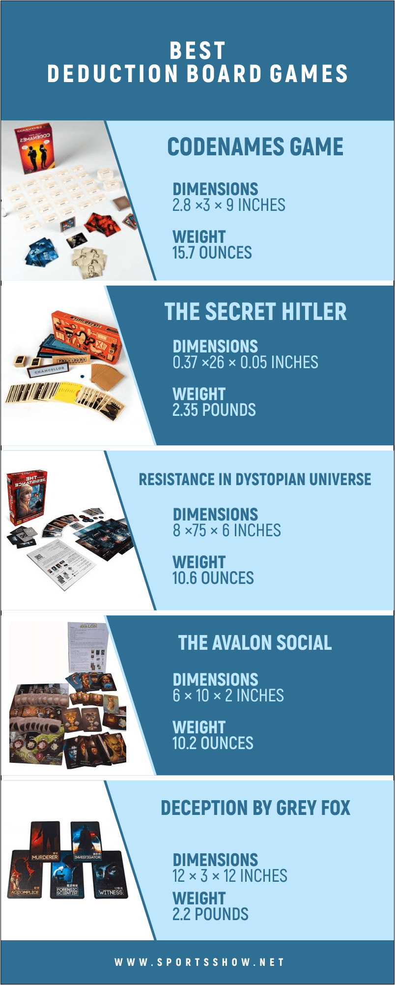 Best Deduction Board Games - Infographics