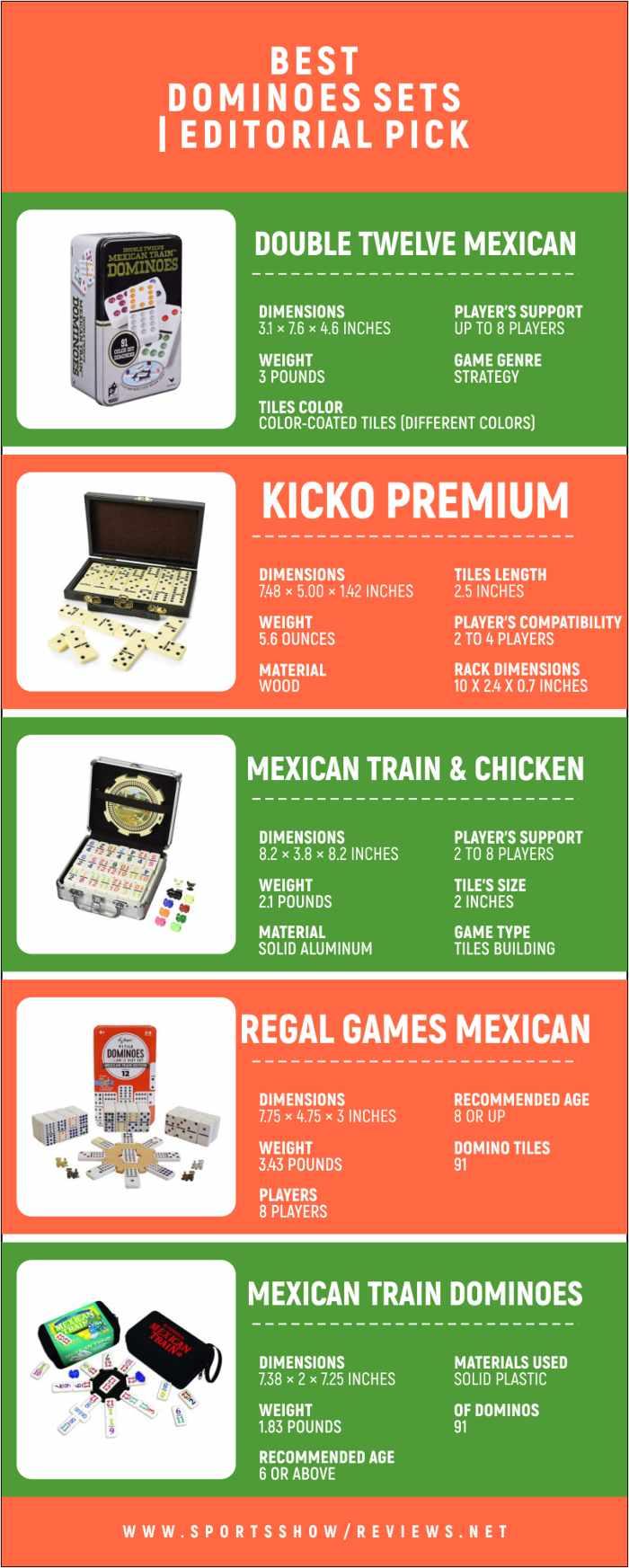 Best Dominoes Sets | Infographics