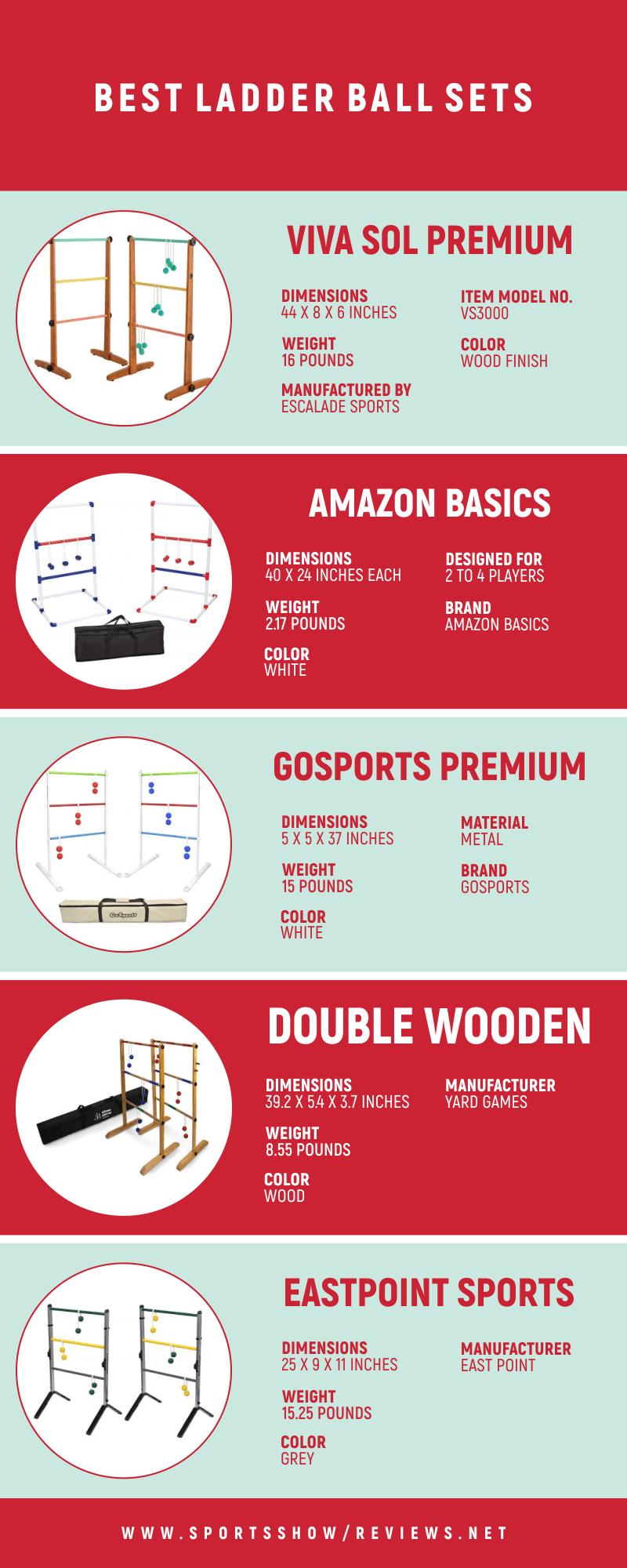 Best Ladder Ball Sets - Infographics
