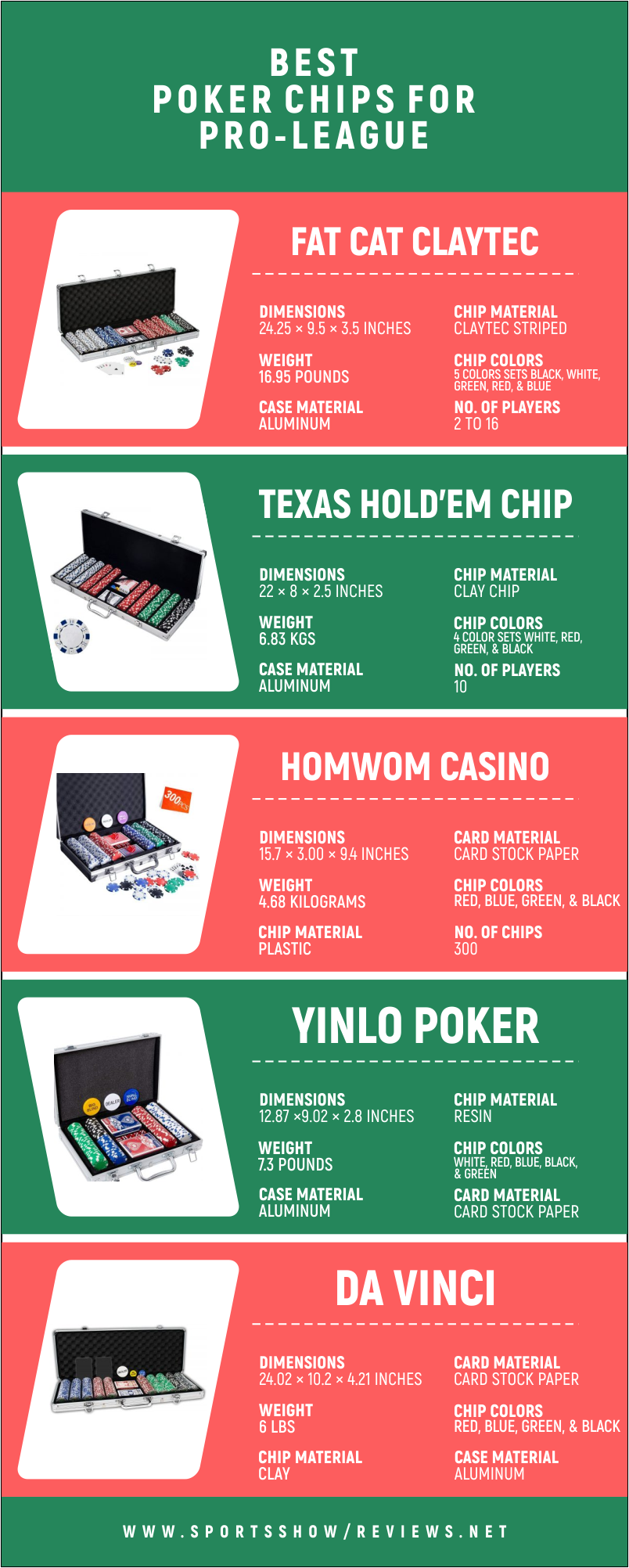 Poker Chips for Pro-League