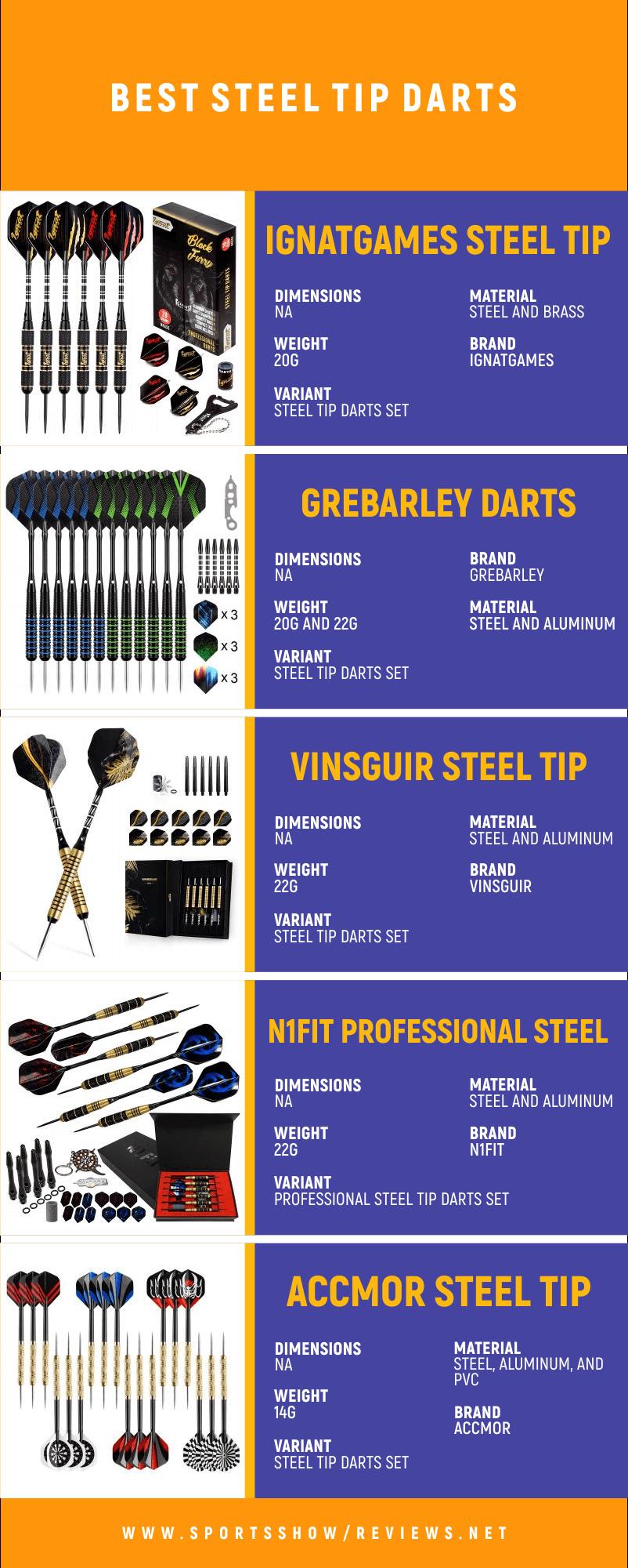 Best Steel Tip Darts - Infographics