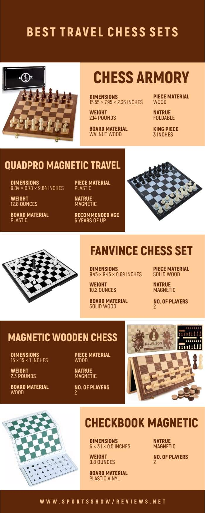 Best Travel Chess Sets - Infographics