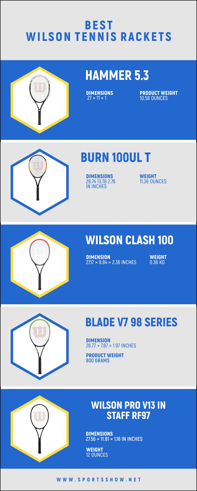 Best Wilson Tennis Rackets - Infographics
