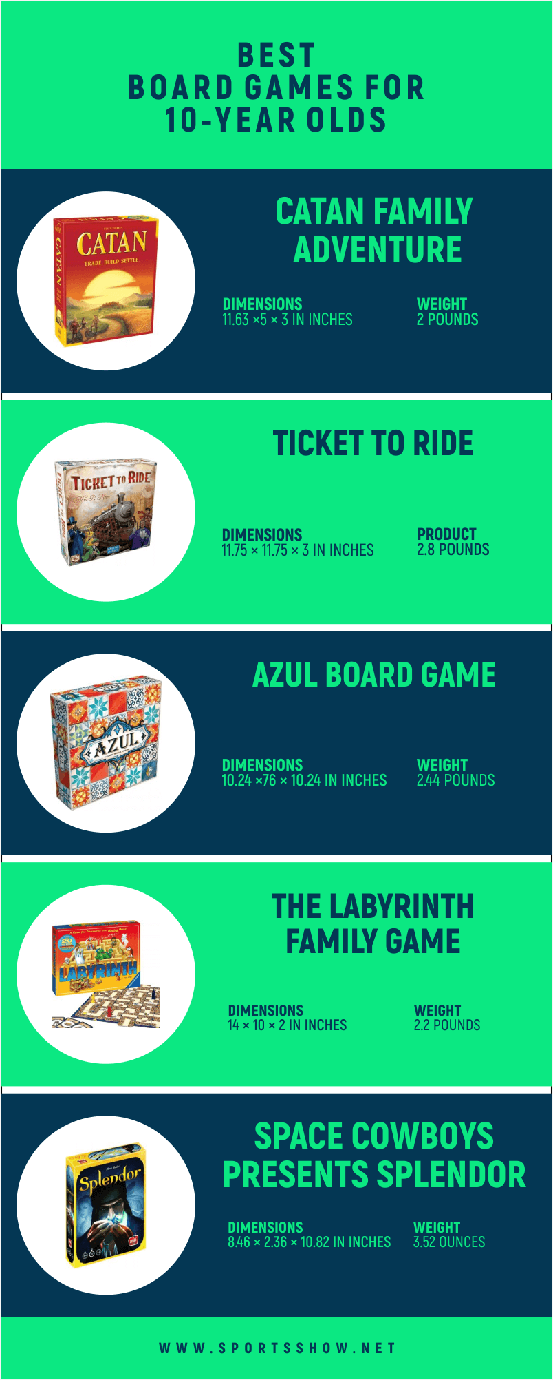 Infographics: Best Board Games For 10-Year Olds