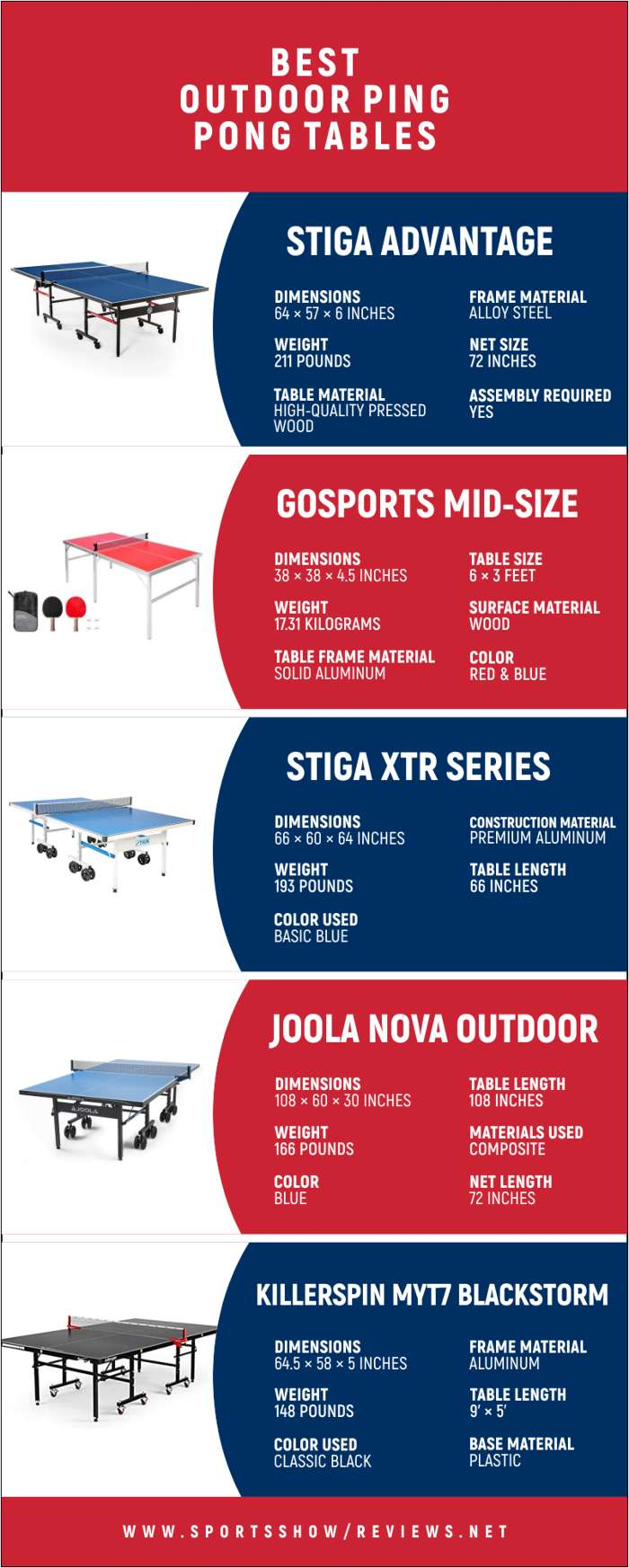 Best Outdoor Ping Pong Tables - Infographics