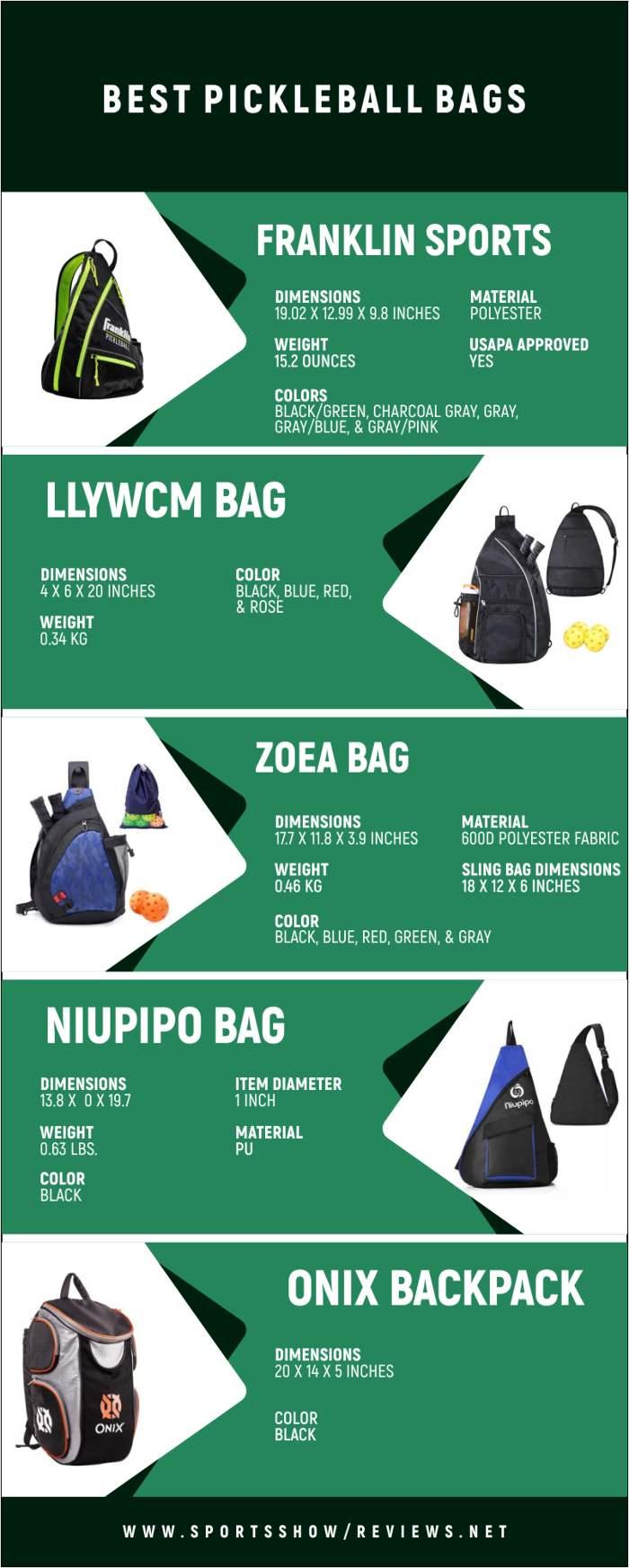 Best Pickleball Bags - Infographics