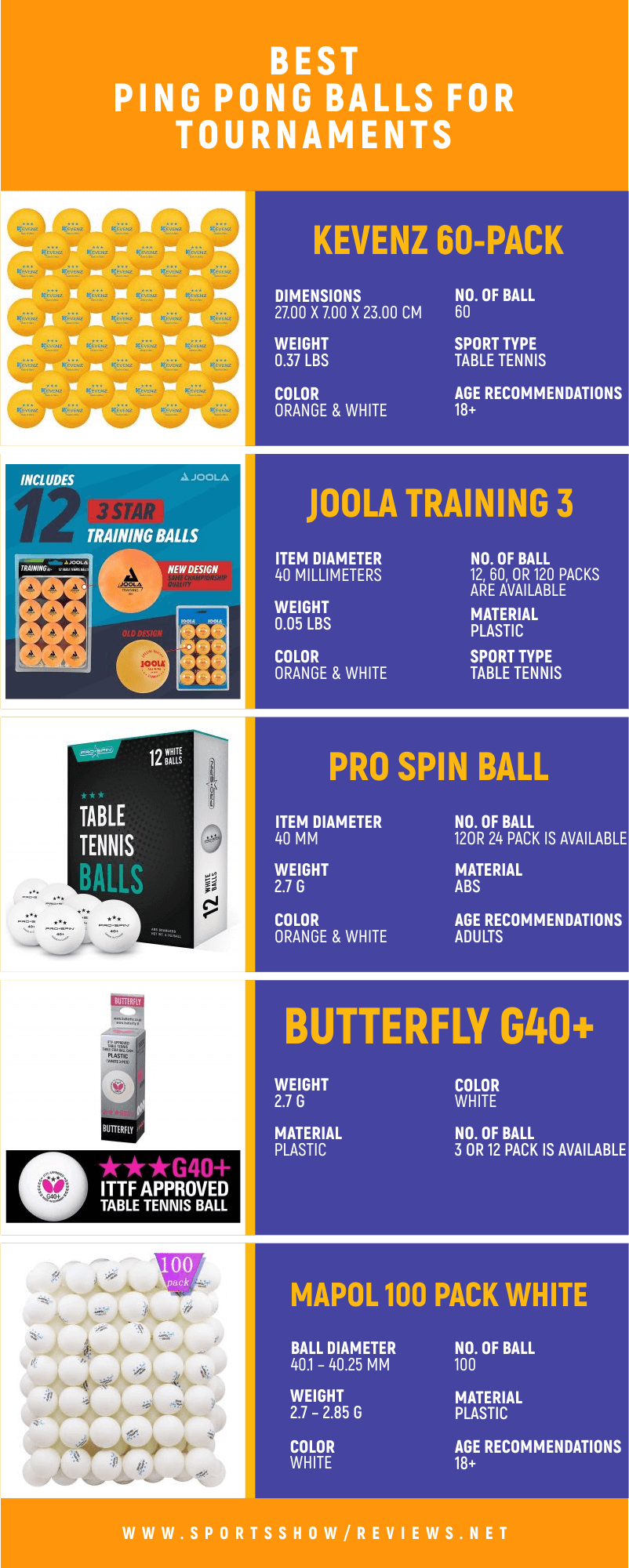 Ping Pong Balls for Tournaments - Infographics