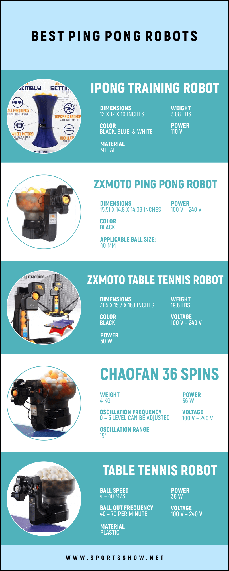 Best Ping Pong Robots - Infographic