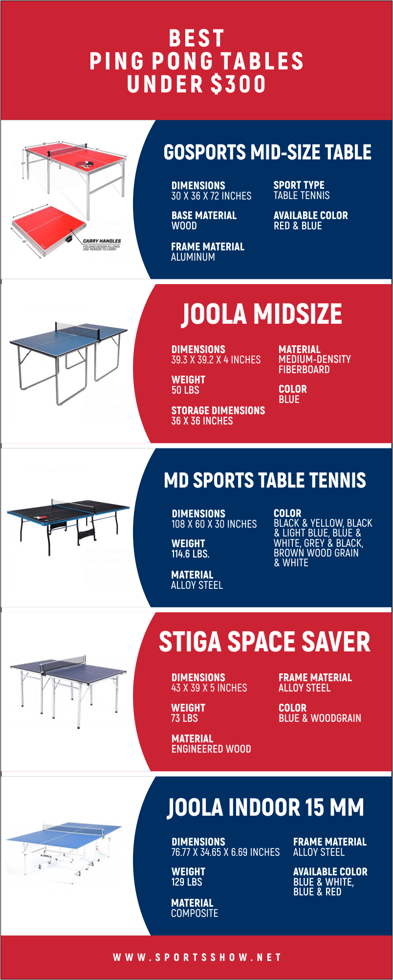 Best Ping Pong Tables Under $300 - Infographic