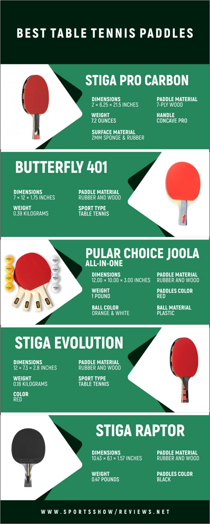 Best Table Tennis Paddles - Infographics