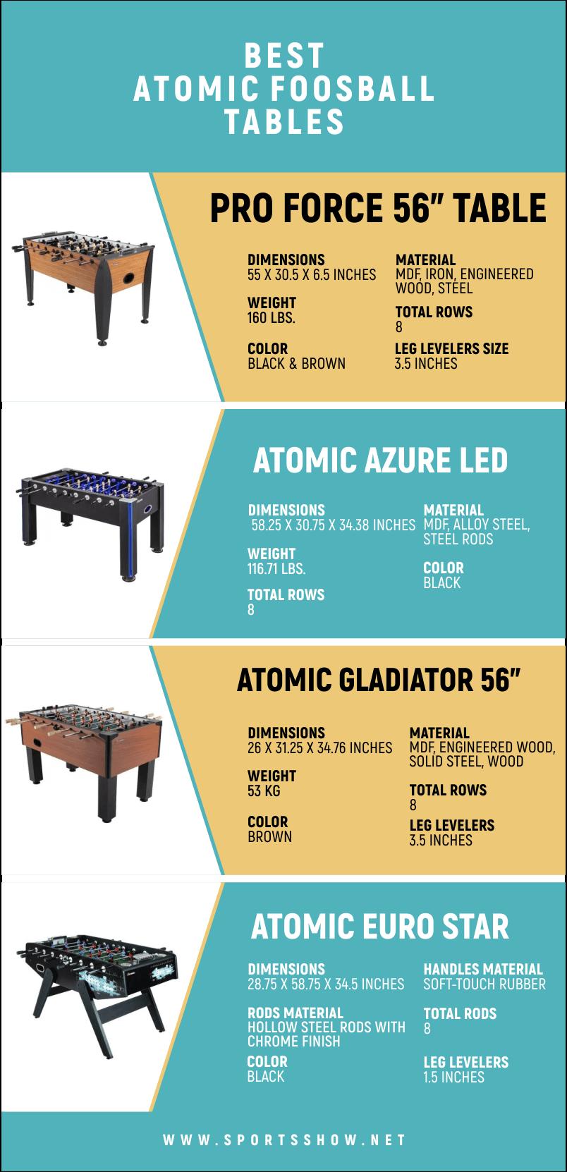 Best Atomic Foosball Tables