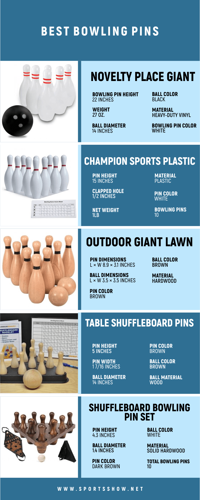 Best Bowling Pins - Infographics