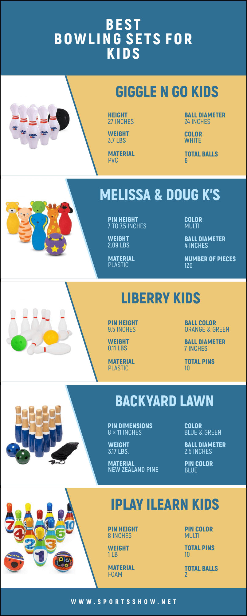 Best Bowling Sets For Kids - Infographics