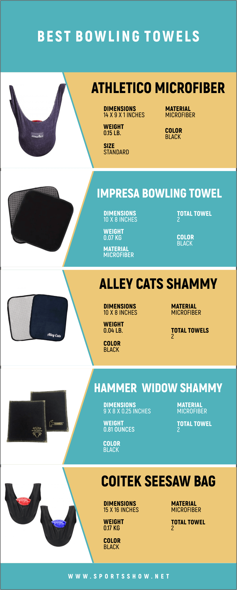Best Bowling Towels - Infographics