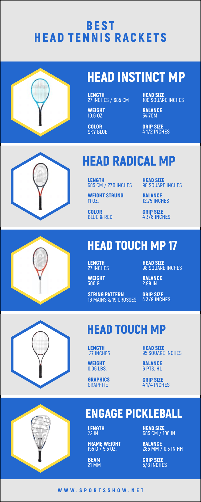 Best Head Tennis Rackets - Infographics