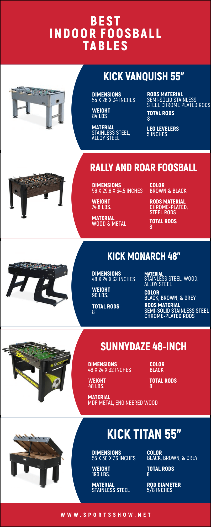 Best Indoor Foosball Tables - Infographics