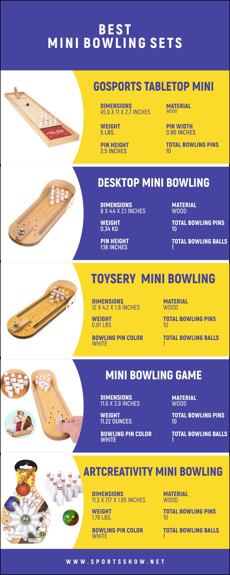 Best Mini Bowling Sets
