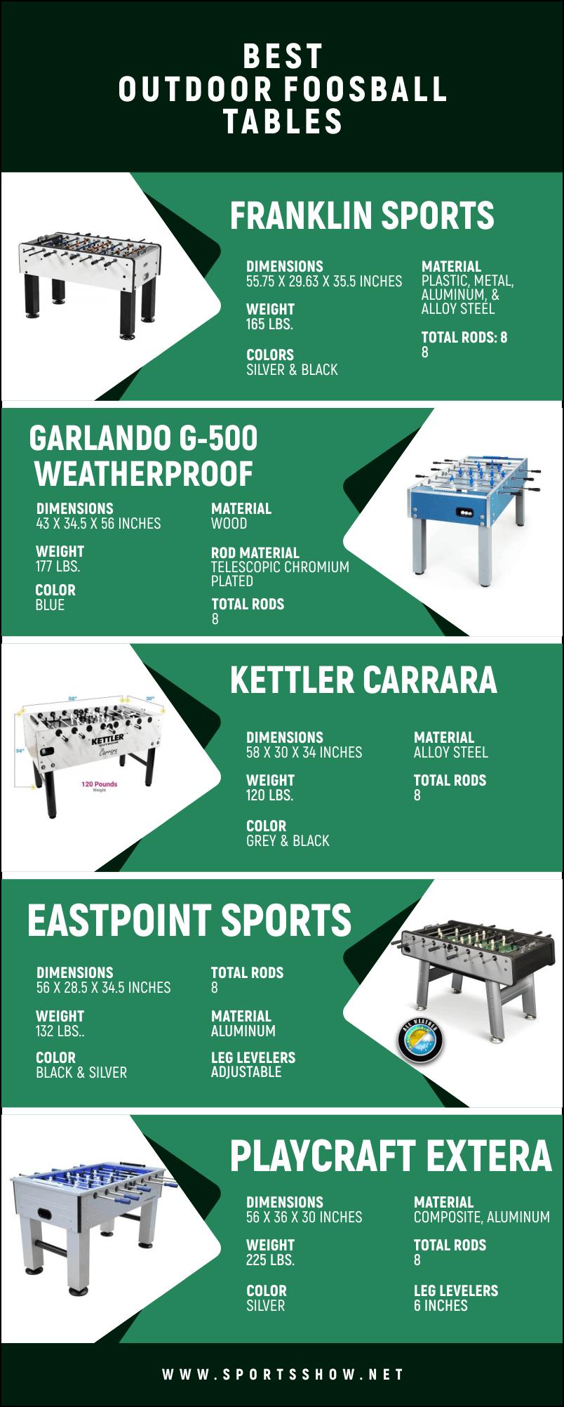 Best Outdoor Foosball Tables - Infographics