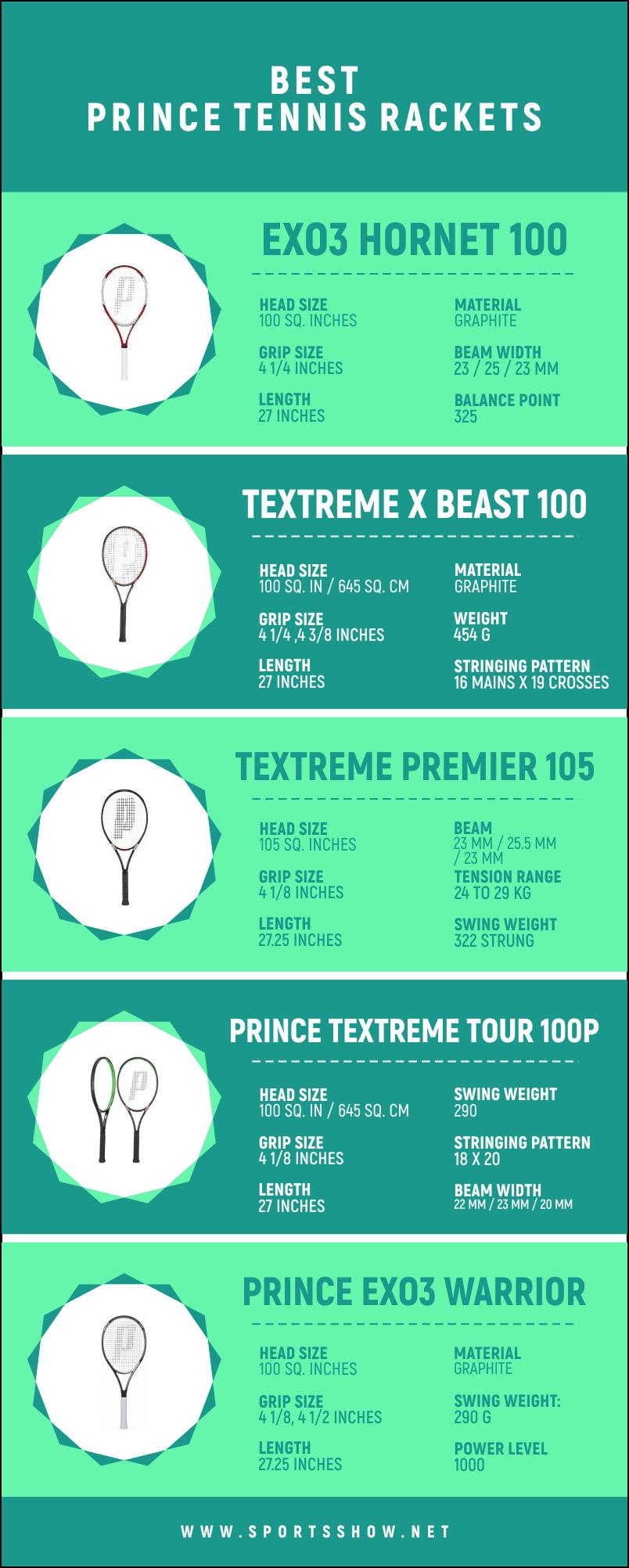 Best Prince Tennis Rackets - Infographics