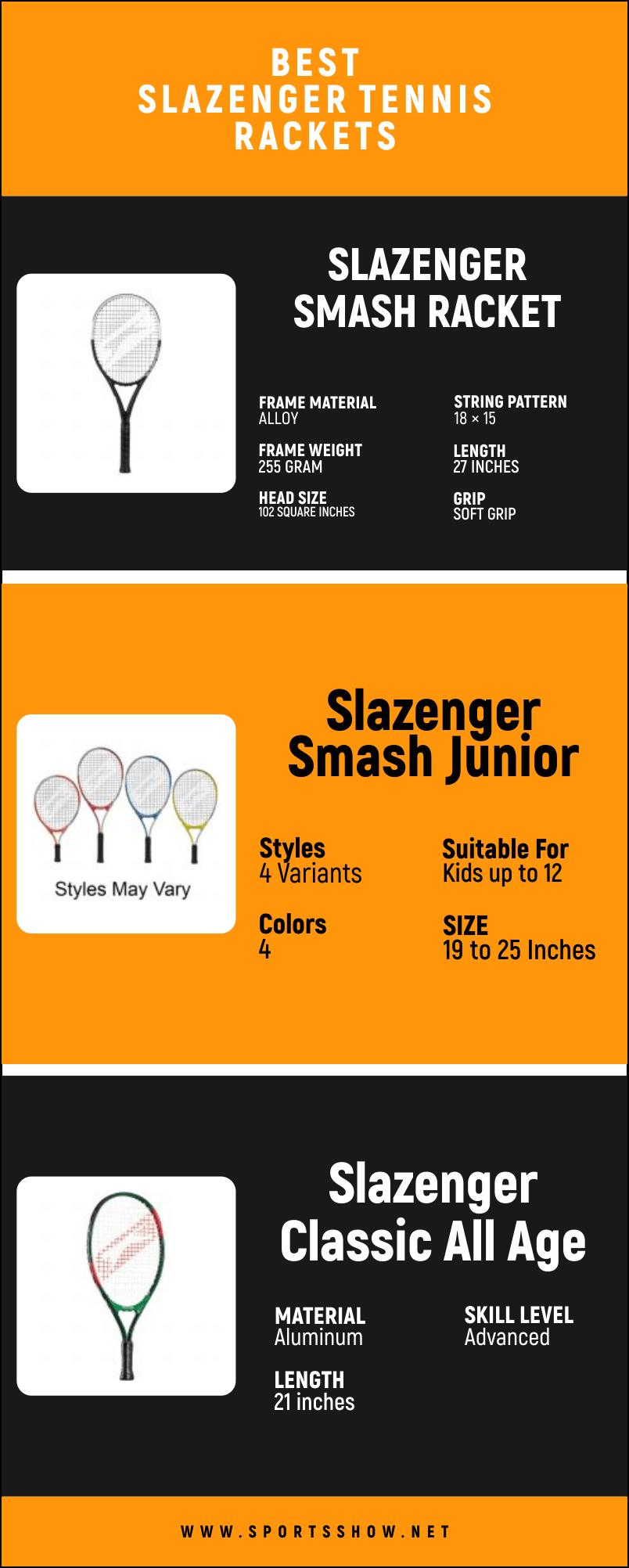 Best Slazenger Tennis Rackets - Infographics