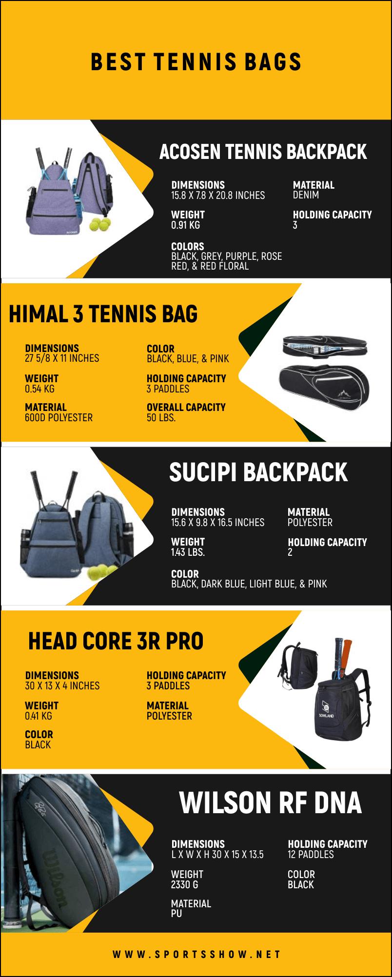 Best Tennis Bags - Infographics