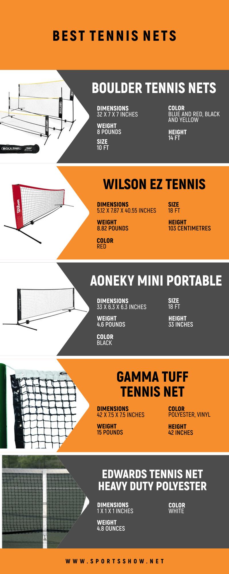 Best Tennis Nets - Infographics