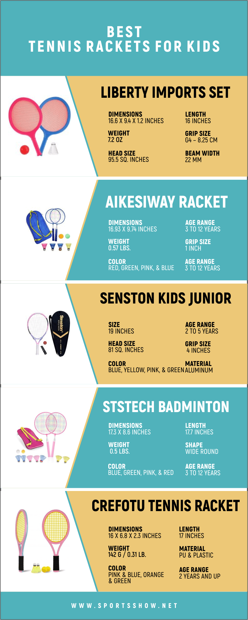 Best Tennis Rackets For Kids - Infographics