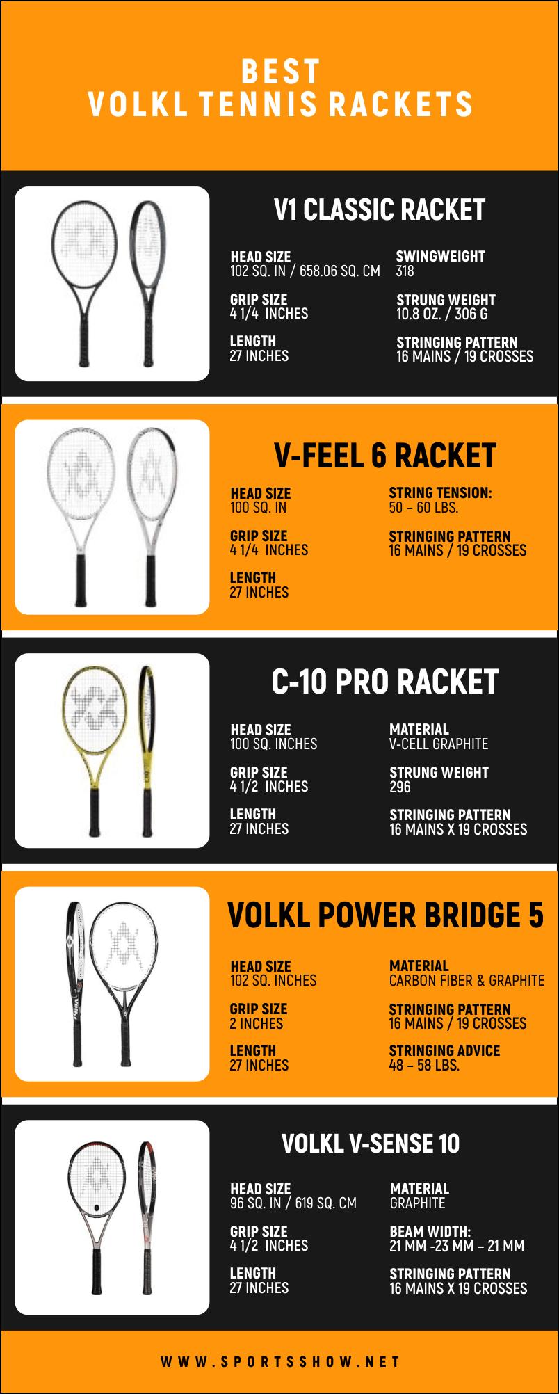 Best Volkl Tennis Racquets - Infographics