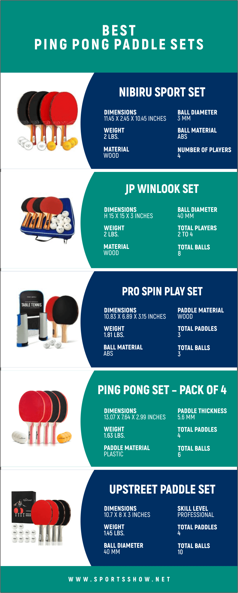 Best Ping Pong Paddle Sets - Infographics