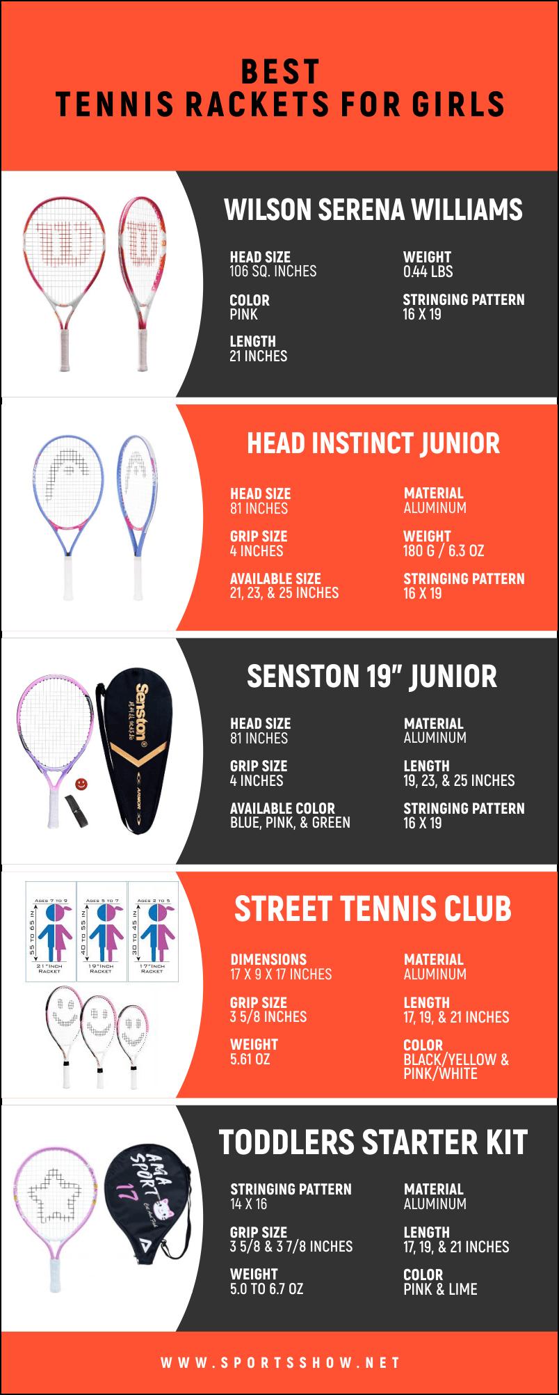 Best Tennis Rackets For Girls - Infographics