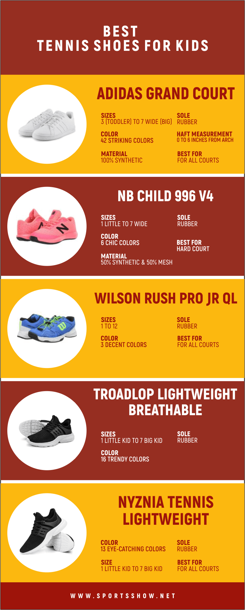 Infographics: Best Tennis Shoes For Kids