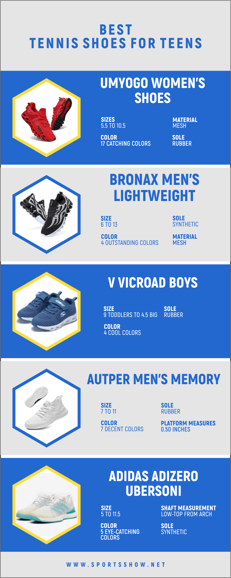 Best Tennis Shoes For Teens - Infographics