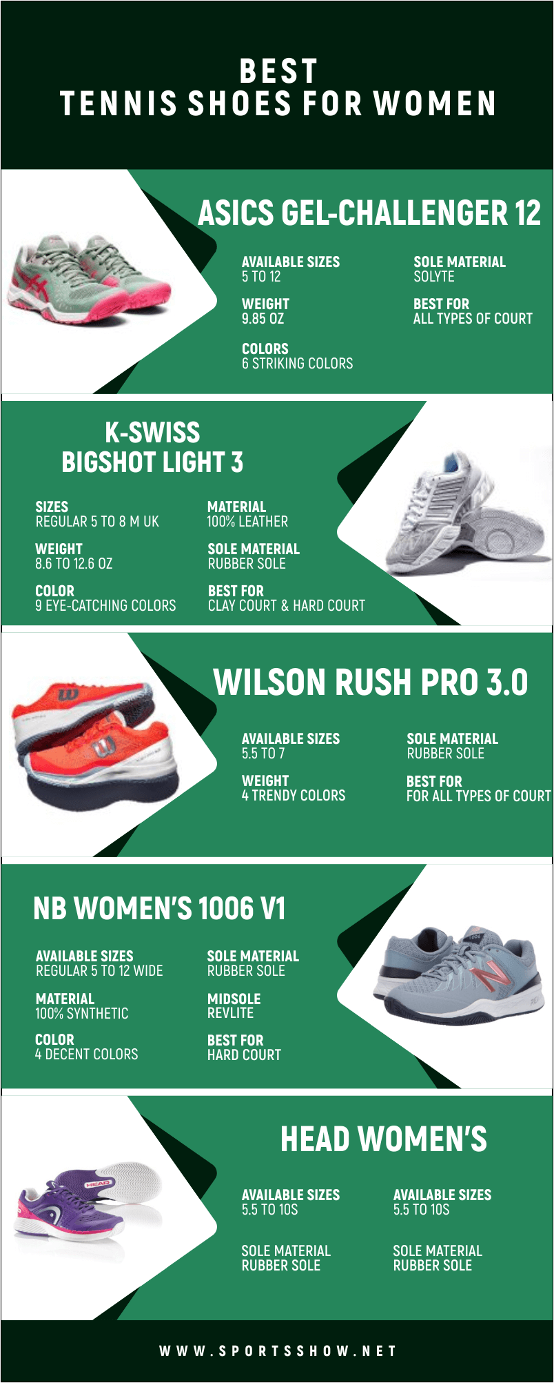 Best Tennis Shoes For Women - Infographics