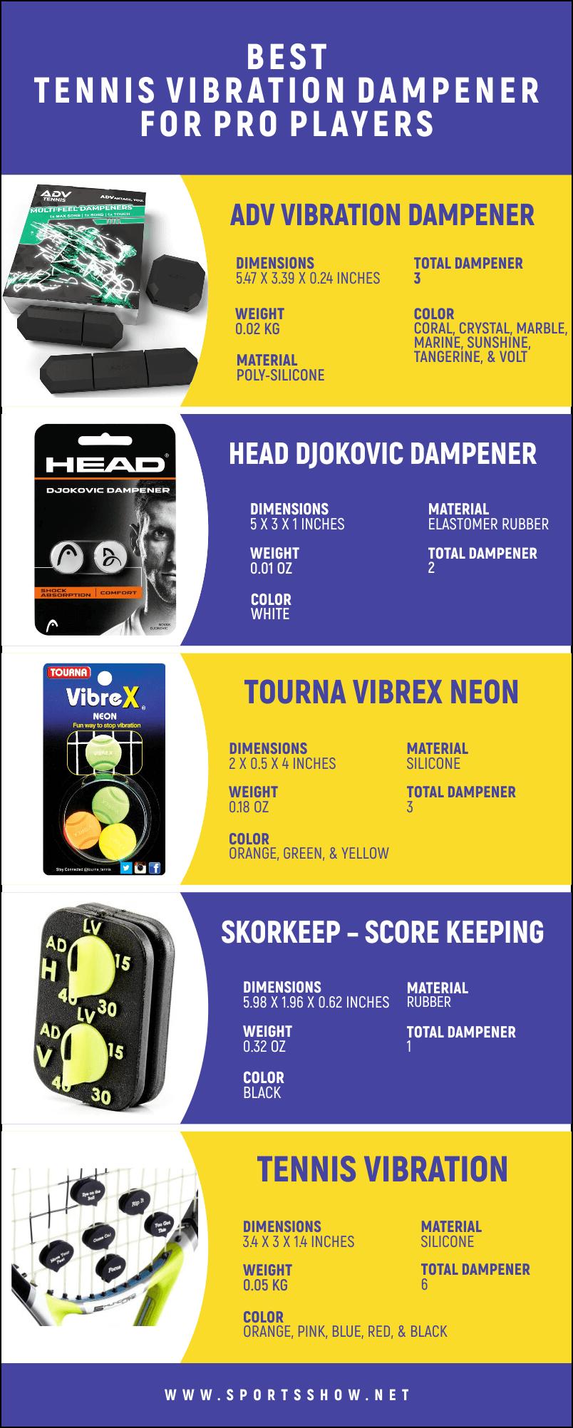 Best Tennis Vibration Dampener - Infographics