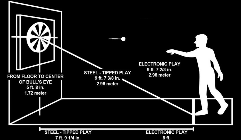 Best Dart Throwing Techniques