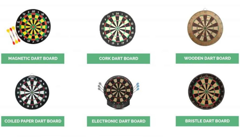 Dartboard Materials Explained