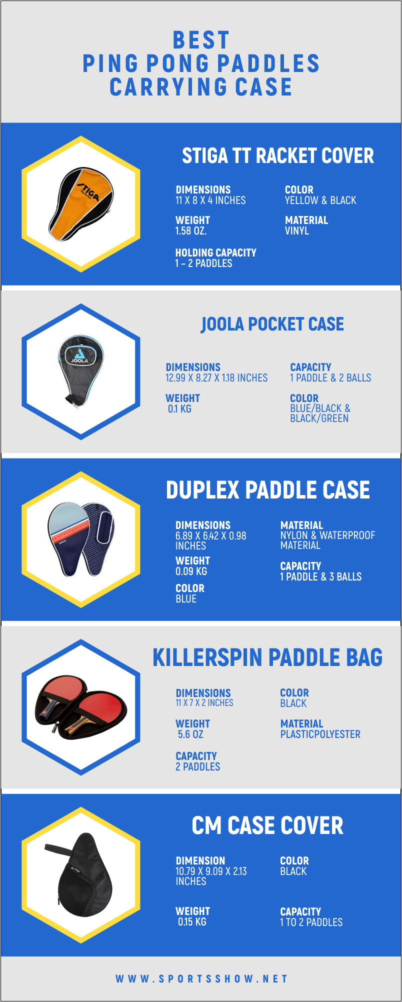 Best Ping Pong Paddles Carrying Case - Infographics