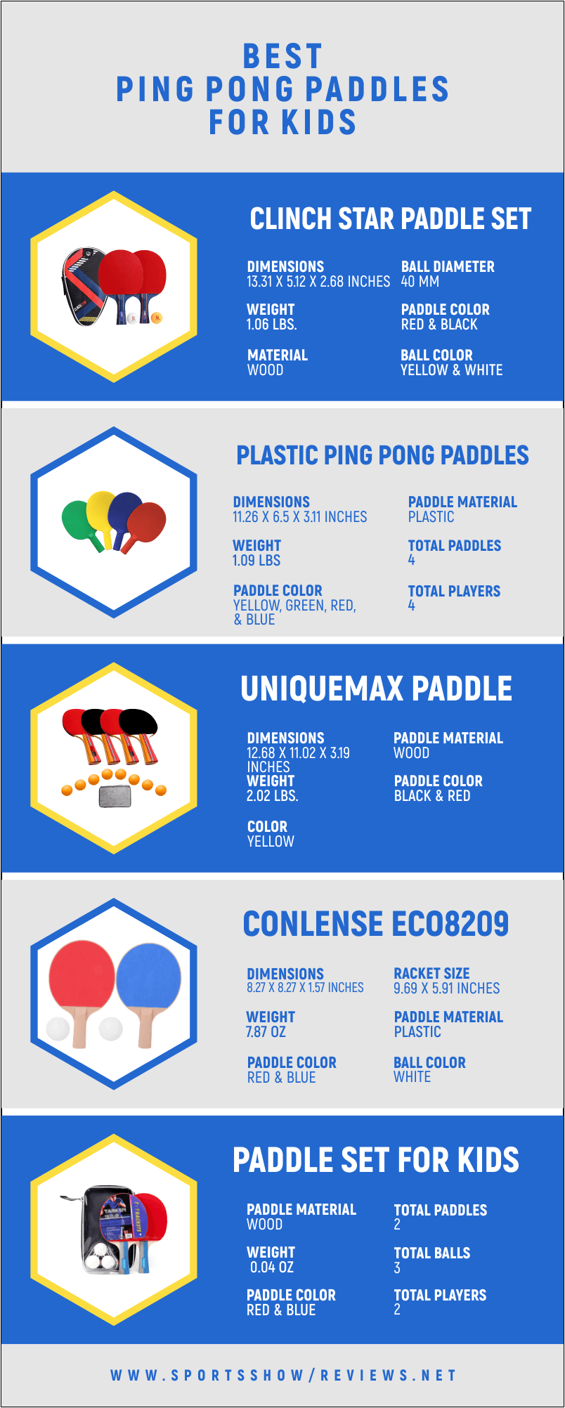 Best Ping Pong Paddles For Kids - Infographics