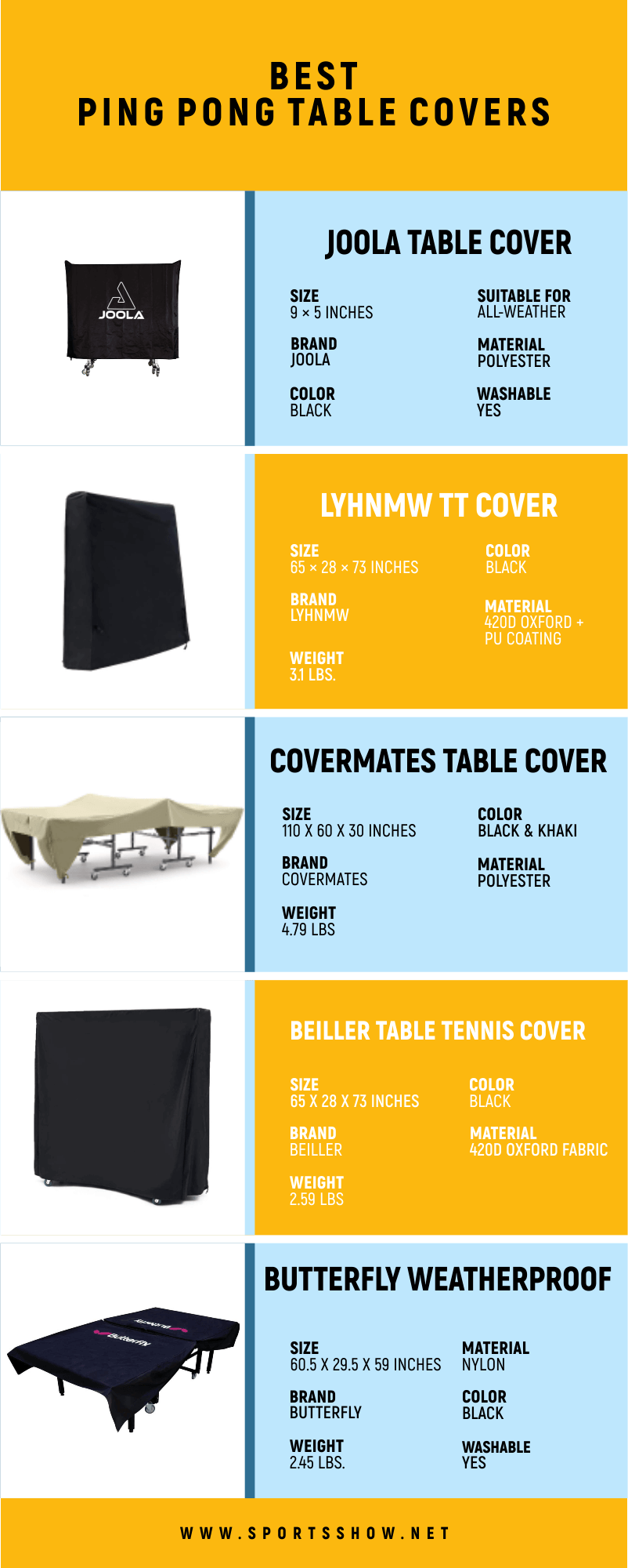 Best Ping Pong Table Covers - Infographics