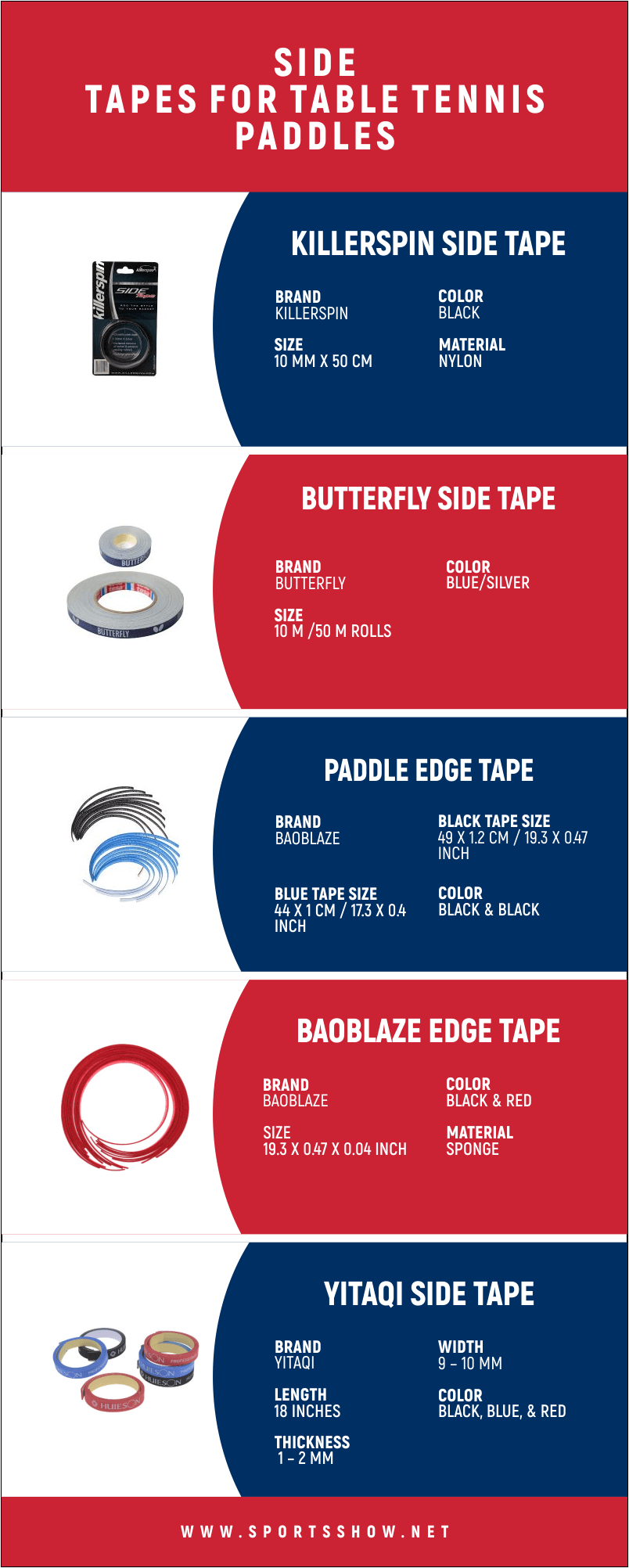 Best Side Tapes For Table Tennis Paddles - Infographics