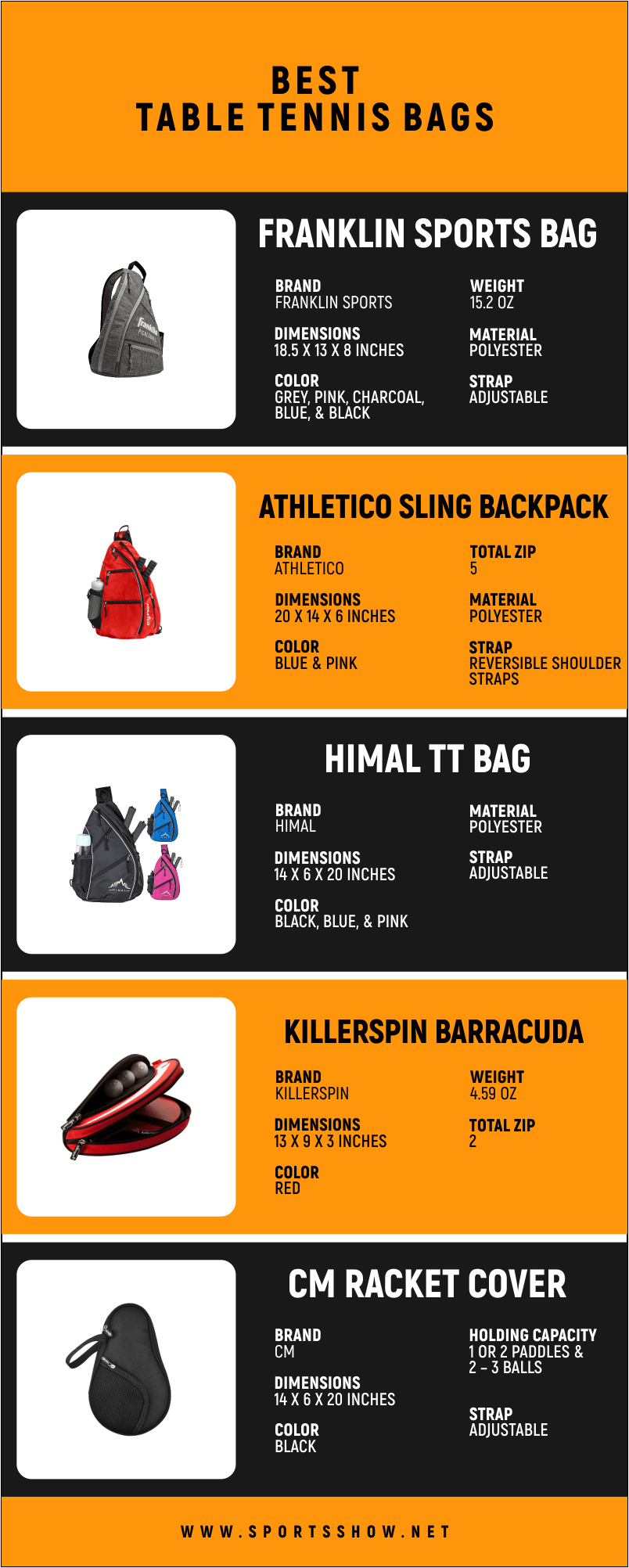 Best Table Tennis Bags - Infographics
