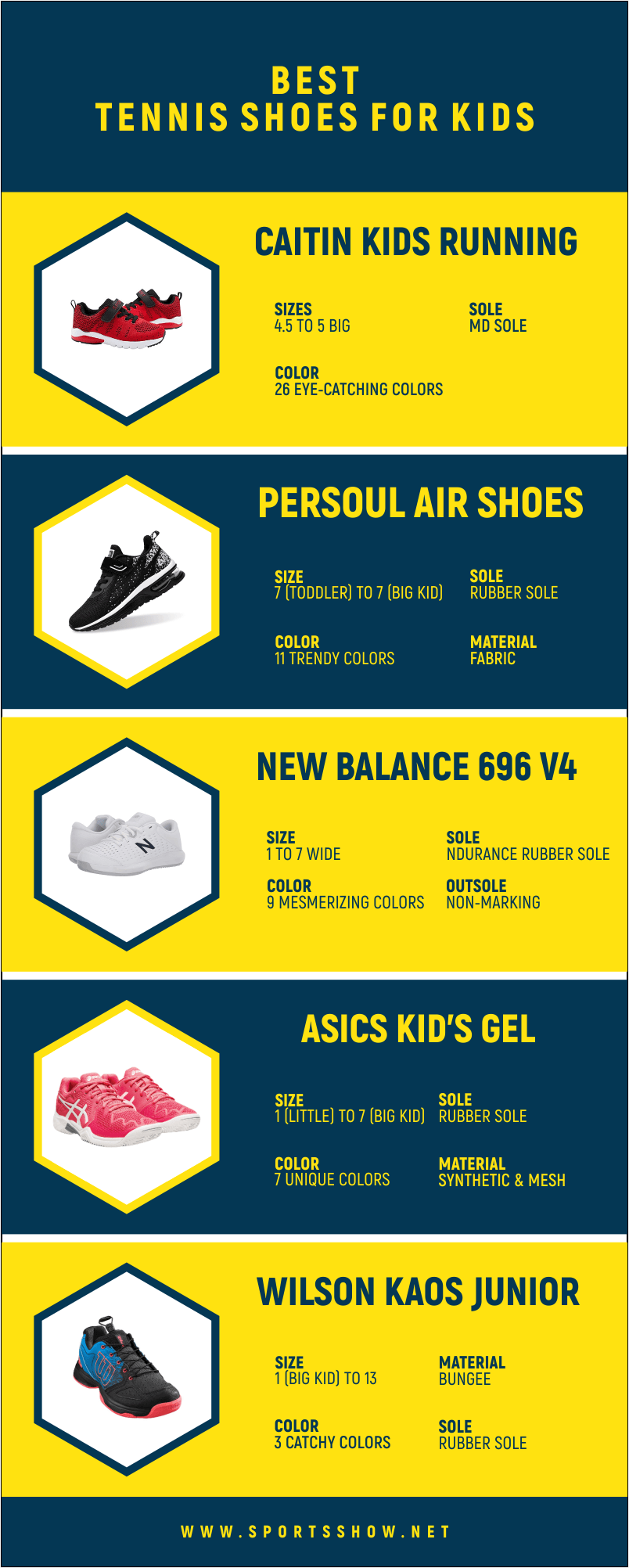 Best Table Tennis Shoes For Kids - Infographics