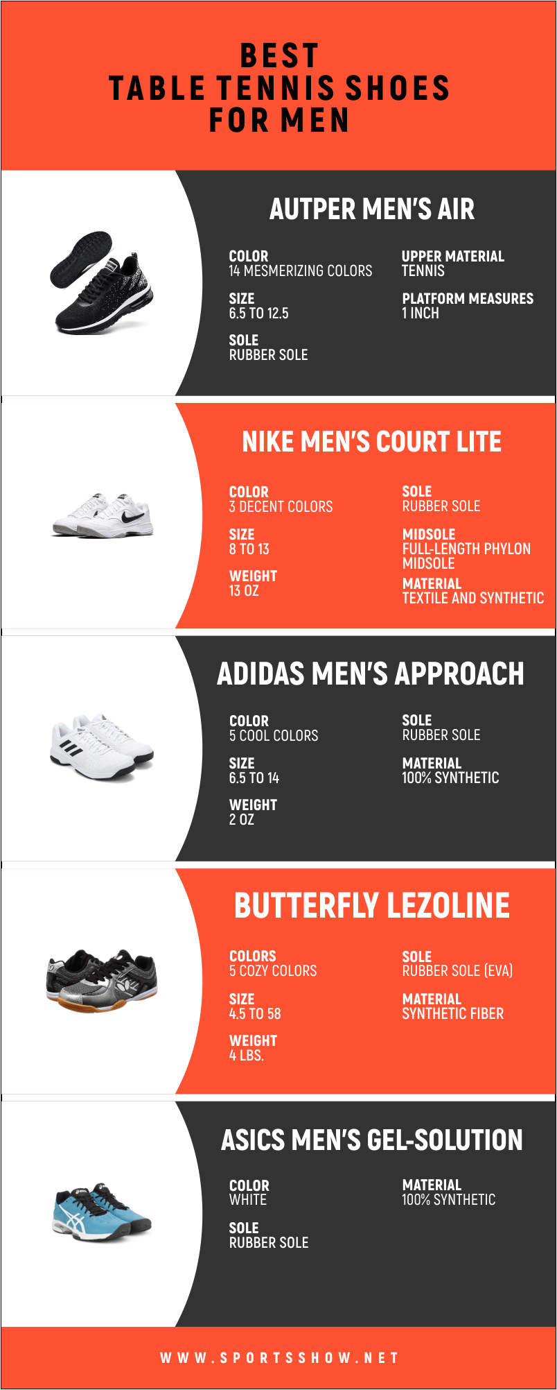 Best Table Tennis Shoes for Men - Infographics