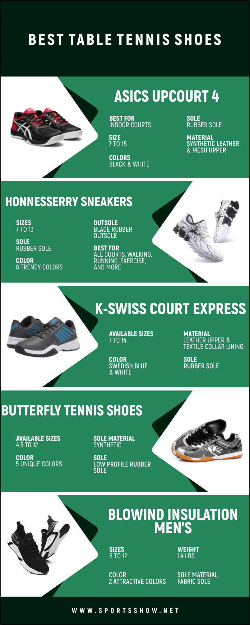 Best Table Tennis Shoes - Infographics