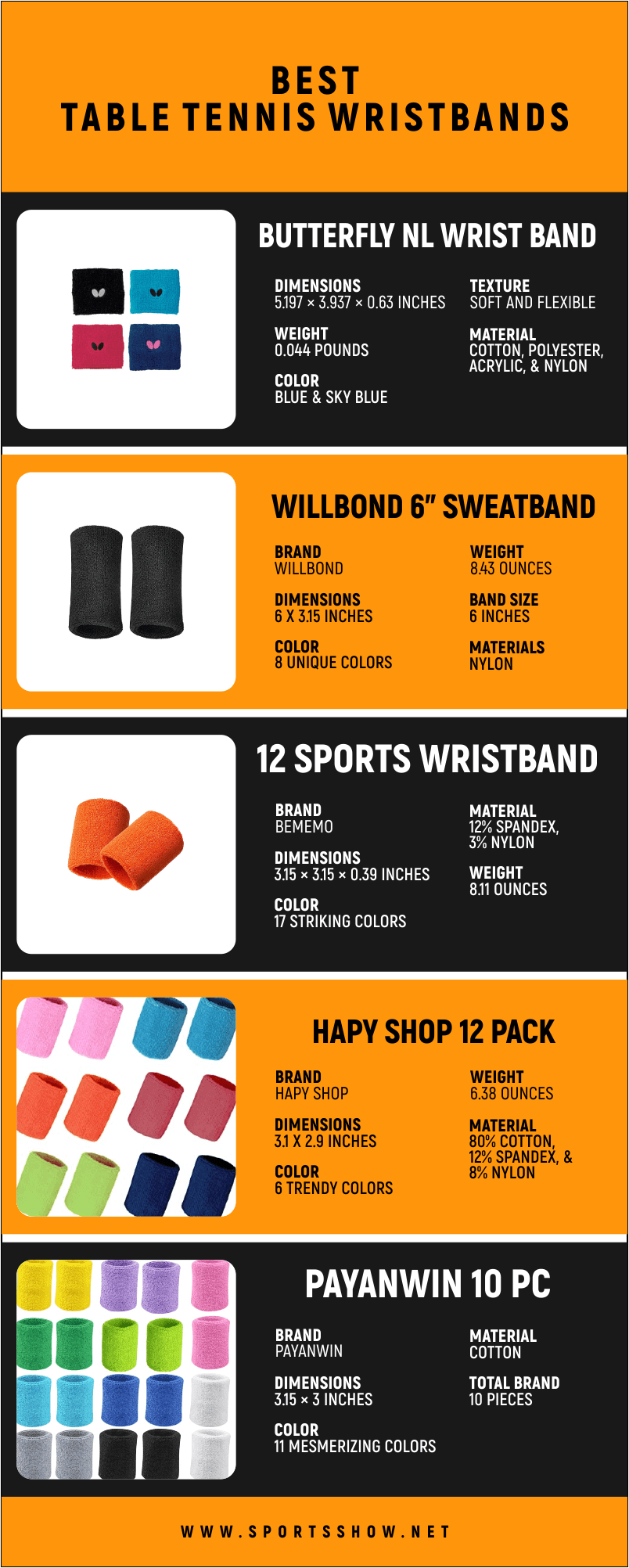 Best Table Tennis Wristbands - Infographics